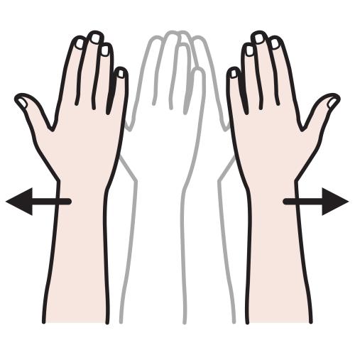 Avata kädet