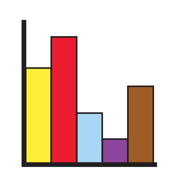 Kuvahaun tulos haulle diagrammi
