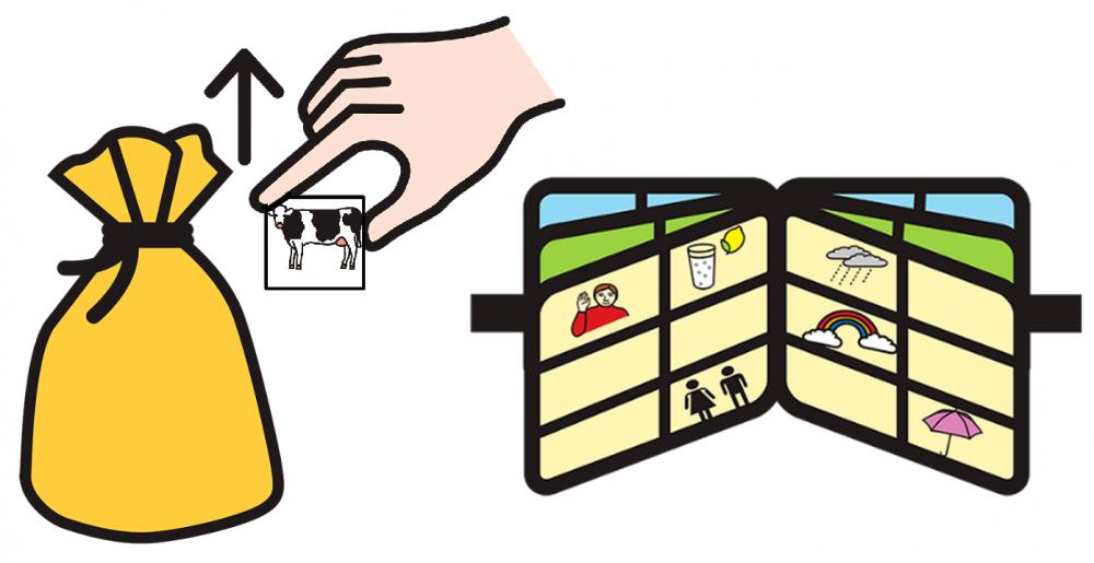 piirroskuvassa käsi nostaa kuvakorttia yllätyspussista, vieressä kuva kommunikointikansiosta