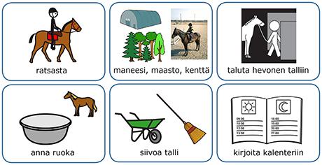 ratsastustunnin sanastoa kuvilla