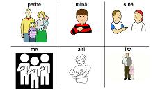 Näkymä lapsille suunnatun kansion sivusta, jossa on kuvia perheenjäsenistä.