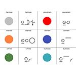 Värejä ja bliss-symboleja