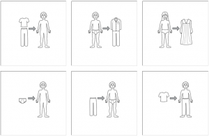 Ett rutsystem med konturteckningar på de olika skedena vid påklädning.