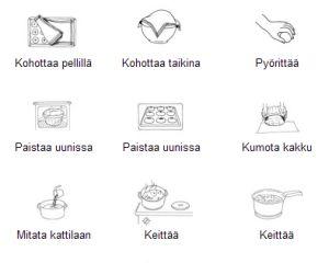 ääriviivapiirroksia leipomisen eri vaiheista